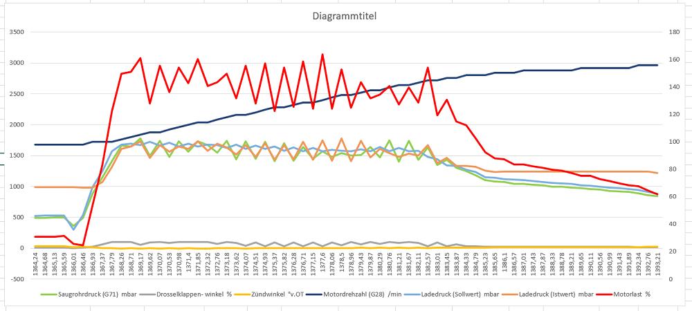Fein Zentralklimaanlage Diagramm Galerie - Die Besten Elektrischen ...
